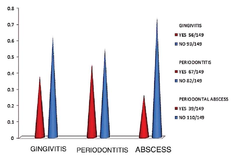 Awareness on oral disorders in diabetes mellitus among